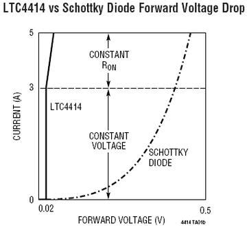 low loss diode typical diode voltage drop 28 images 301 moved permanently shunt versus series how to