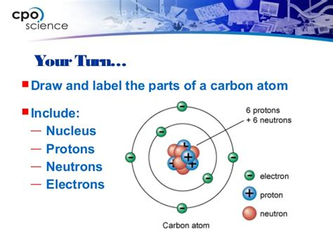 labelled diagram of an atom atoms drawings and labels images
