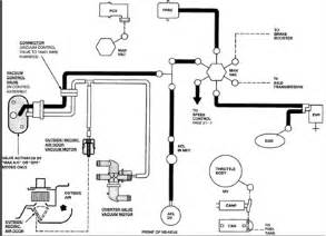 need a vacum hose diagram for a ford focus 2003 zetec fixya