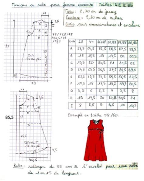 Patron Robe Empire Femme Enceinte - mod 232 le robe couture gratuit 16