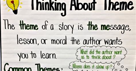 what are the five themes of a story thinking about theme anchor chart freebie 3rd grade