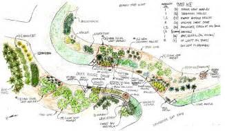 landscape excellent landscaping planner virtual garden planner better homes and garden