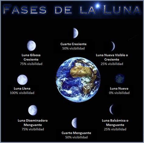 libro luna i luna nueva la santa muerte fases de la luna y su importancia en la magia