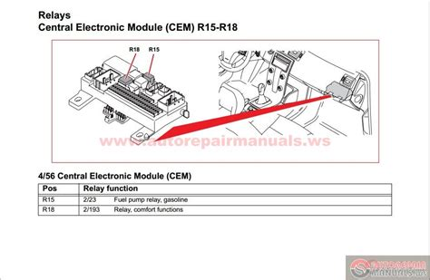 free car repair manuals 1998 volvo c70 engine control wiring diagram 2001 c70 convertible get free image about wiring diagram