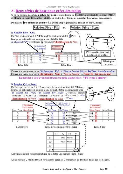 modele facture access 2007