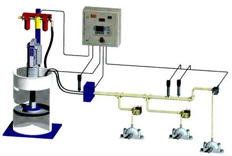 Multi Level Methods In Lubrication file dual line parallel automatic lubrication system jpg