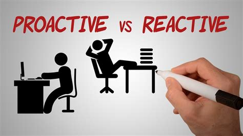 Osbourne Needs To Discover Proactive by Proactive Vs Reactive Be Proactive