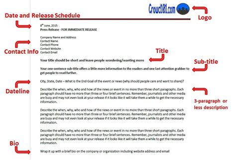 format email press release how to write an irresistible crowdfunding press release
