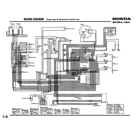 honda bf50 wiring diagram wiring diagram manual