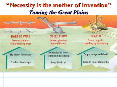 Necessity Is The Of Invention Essay by Necessity Is The Of Invention Essay