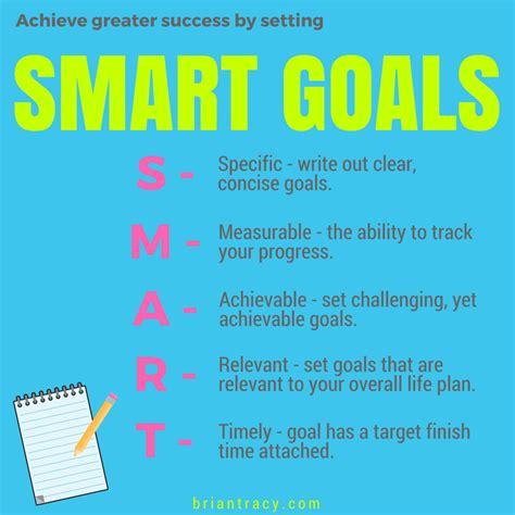 smart goals 101 goal setting exles templates tips