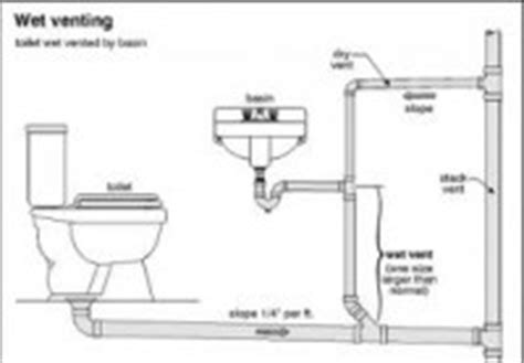 Plumbing Code Alberta by Pin Plumbing Venting Diagrams Picture Image By Tag