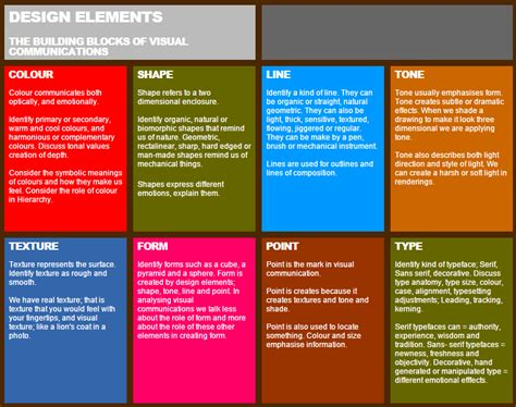 Design Elements And Principles Vce | elements of design visual communication design