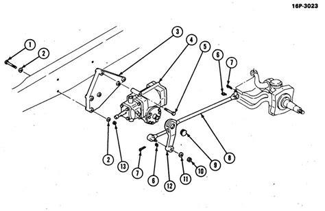 steering linkage diagram power steering gear mounting drag link steering gear