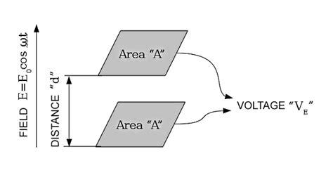 voltage across capacitor open circuit voltage across capacitor open circuit 28 images how to solve r parallel rc circuit