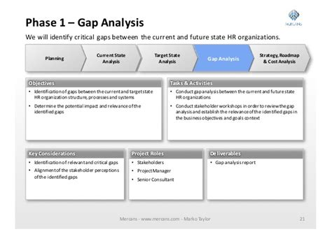 organizational needs analysis template 20 organizational needs analysis template value chain