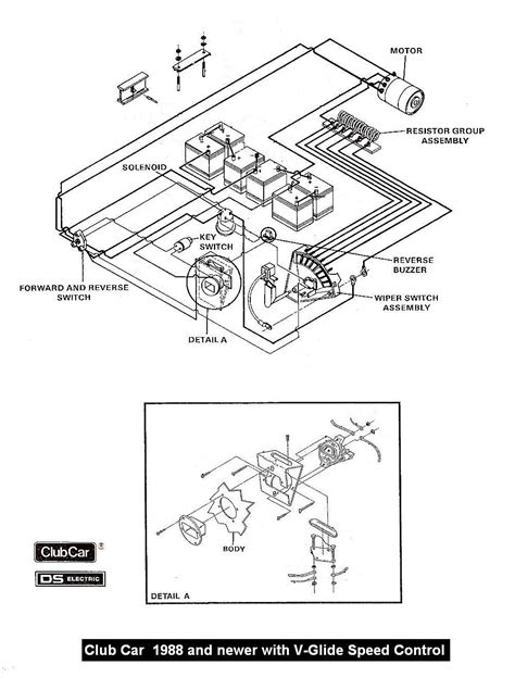 1991 club car wiring diagram gooddy org