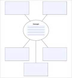 concept template best photos of printable blank concept map template
