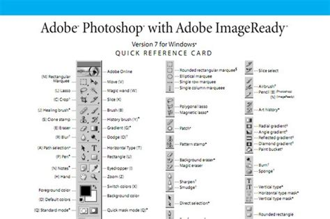 adobe photoshop elements 2018 introduction reference guide sheet of tips shortcuts laminated card books photoshop reference pdf
