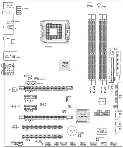 sata layout design guide msi p45 platinum