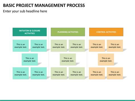 project management methodology template basic project management process powerpoint template