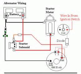 vwsport view topic alternator charging problem
