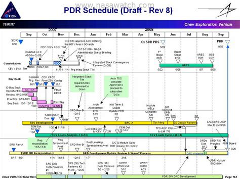 design review is nasa watch sls and orion november 2007 archives