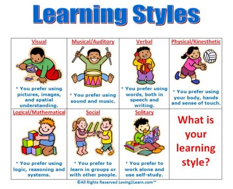 assessing learning styles of your students and early