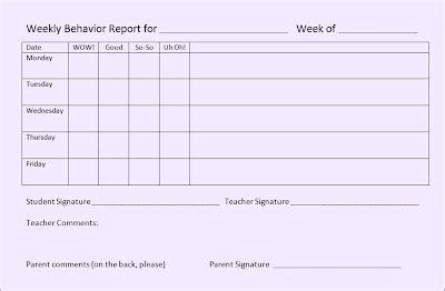 behavior progress report template behavior progress reports for students template search