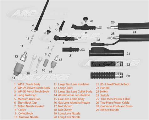 tig torch parts diagram tig parts diagram 17 wiring diagram images wiring