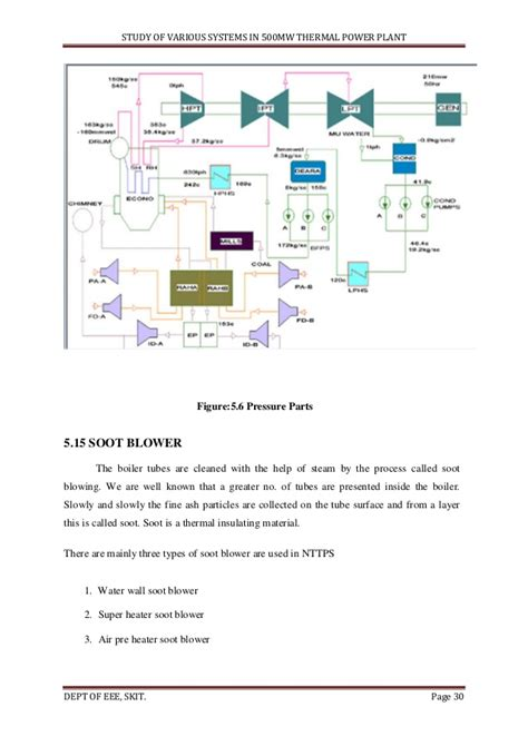 study of thermal power plant layout generous boiler study material photos electrical circuit