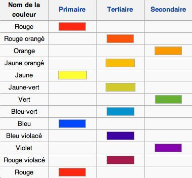Comment Faire La Couleur Kaki by Le Catalogue D Id 233 Es