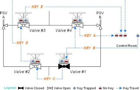 hv circuit breaker wiring diagram hv wiring diagram