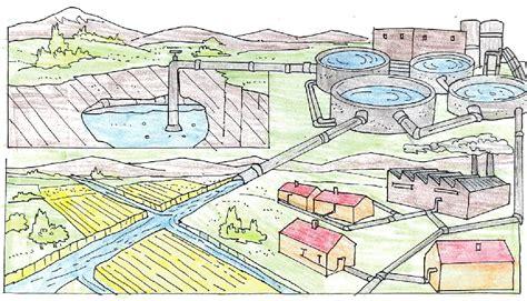 analizzare acqua rubinetto analizzare l oggetto utilizzato per erogare e controllare