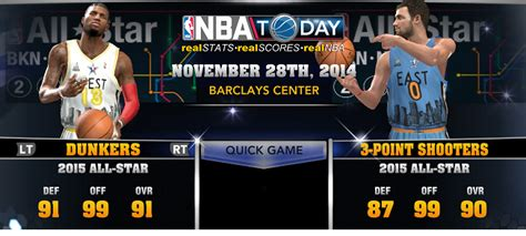 all star 2015 roster nbacom nba 2k14 january 2015 rosters all star weekend update