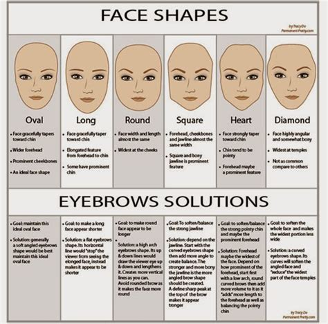 how to trim you eyebrows with clippers wiki with pictures geek n pink korean straight eyebrow trimming