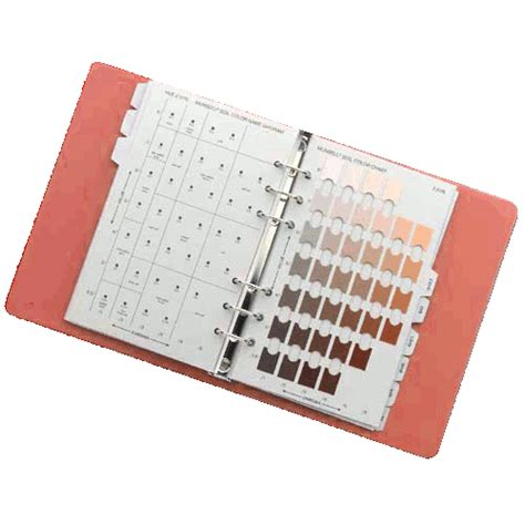 munsell to rgb conversion tables