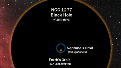 Ton 618 Nasa the black weighs 17 billion times more