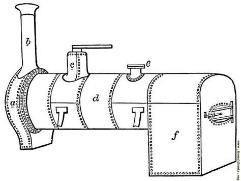 steam locomotive boiler diagram locomotive boiler