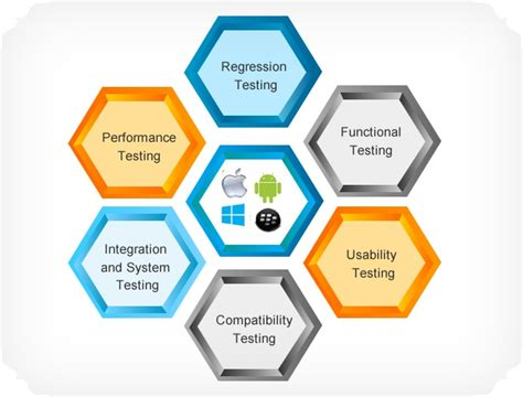 mobile testing software software requirement analysis user story vs use
