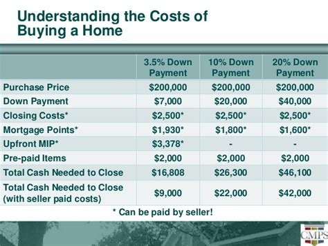 section 184 loan guidelines closing costs closing costs for cash buyer