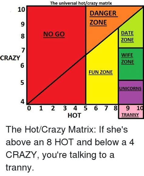 dating chart hot crazy 10 crazy the universal hotcrazy matrix danger zone no go