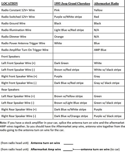94 jeep radio wiring diagram wiring diagram