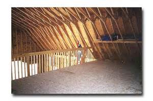 Barn Loft Plans Gambrel Roof Garage Google Search Groom S Cottage