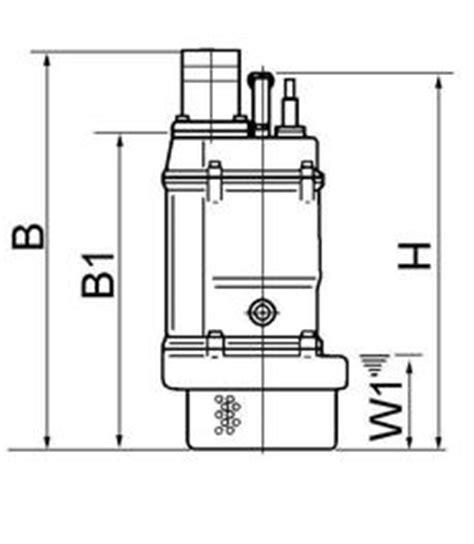 Pompa Tsurumi Ktz21 5 pompe tsurumi ktz ce2a tsurumi