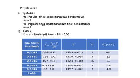 cara uji normalitas dan homogenitas dengan excel 18 contoh tabel nilai mahasiswa pictures presentasi