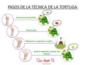 imagenes de ciclo de vida de la tortuga t 233 cnica de la tortuga para el control de la impulsividad