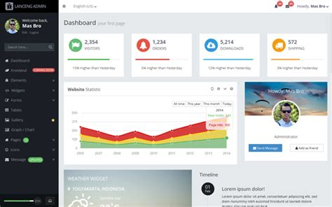 12 new and best bootstrap3 admin and dashboard templates