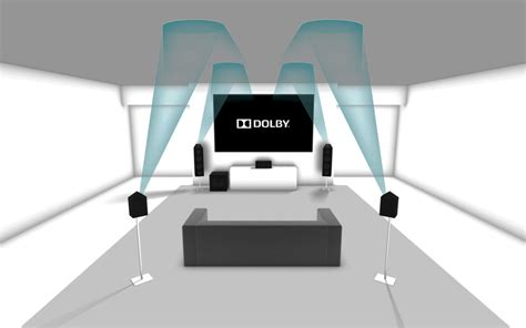 in ceiling speaker placement dolby atmos speaker layout guide multiroom media