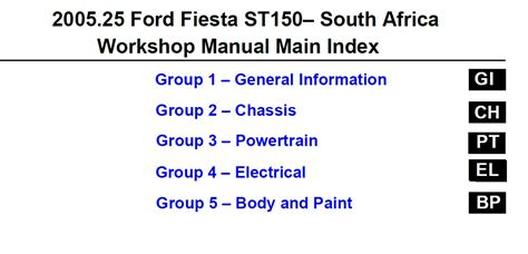 service manual auto repair manual free download 2005 gmc yukon transmission control service ford fiesta st150 2005 service manual auto repair manual forum heavy equipment forums